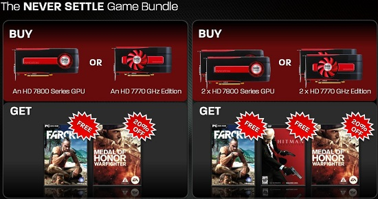 Get Far Cry 3 And Hitman Absolution Free With Amd Never Settle Bundle Gamerevolution