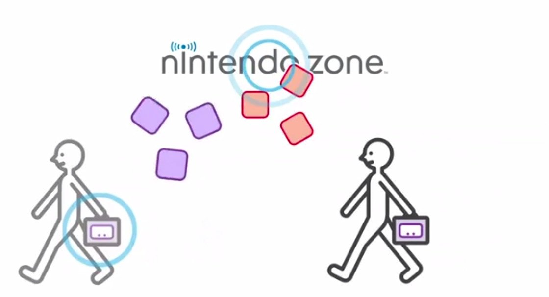 how to connect 3ds to public wifi