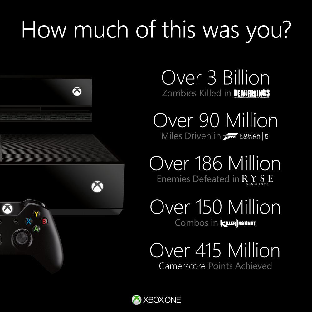 file_6909_Xbox-One-Infographic