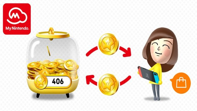 Nintendo eShop now Lets you use Gold Points to Make Purchases