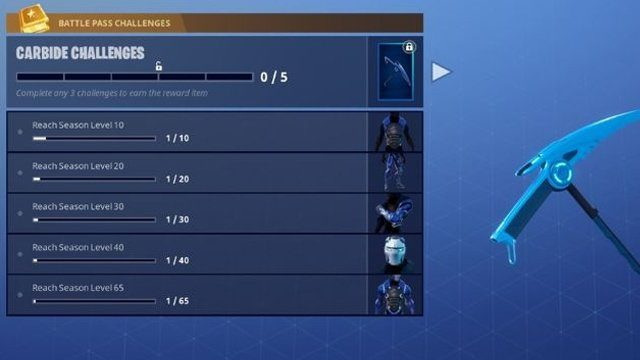 Fortnite Carbide Full Armor How To Get Fully Upgraded