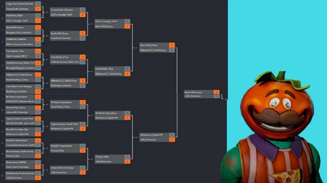 fortnite tournament bracket - 500k tourney fortnite