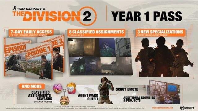 The division 2 roadmap