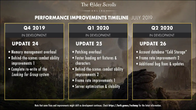 The Elder Scrolls Online Update 24, 25, and 26 | All performance