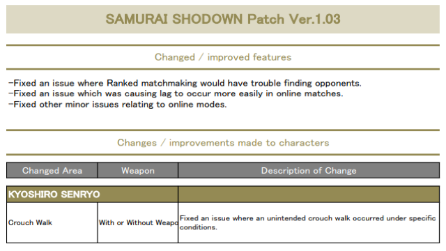 samurai shodown patch 1.03 notes