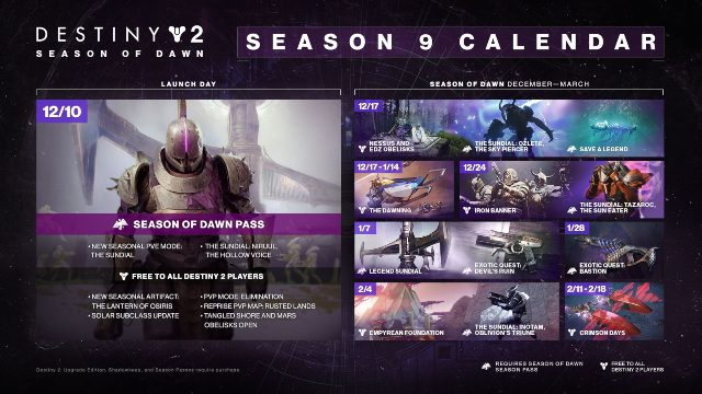 Destiny 2 Season of Dawn roadmap calendar schedule