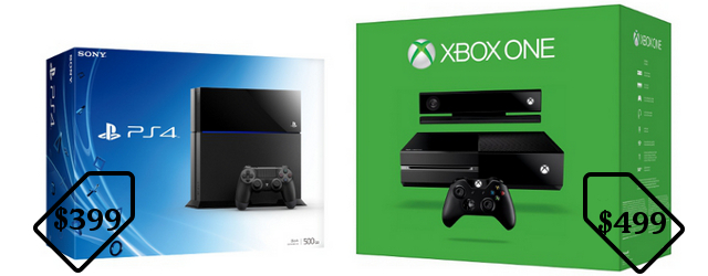 Which Console Should You Buy?